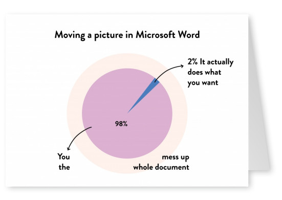 Moving a picture in Microsoft Word