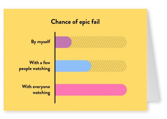 Chance of epic fail