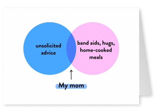 My mom - Venn Diagram