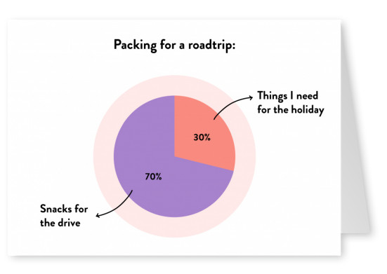 Packing for a roadtrip
