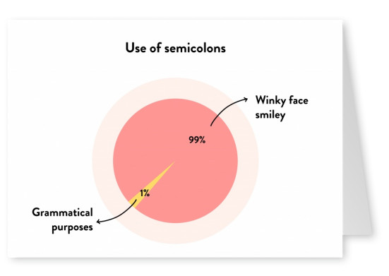 Use of semicolons