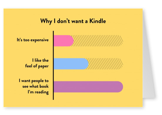 Why I don't want a Kindle