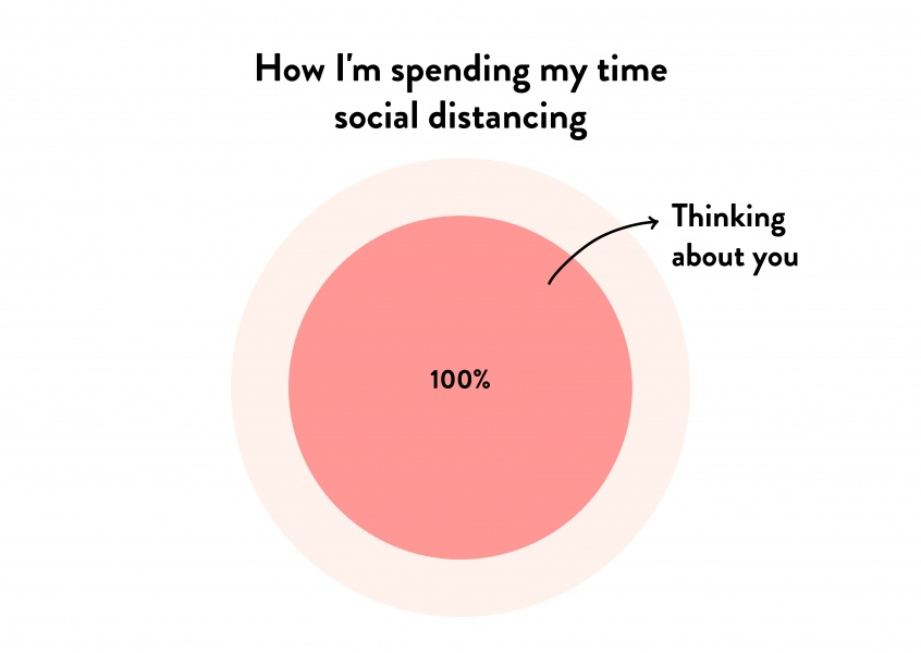 How I'm spending my time social distancing