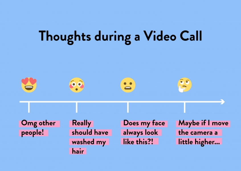 Thoughts during a Video Call