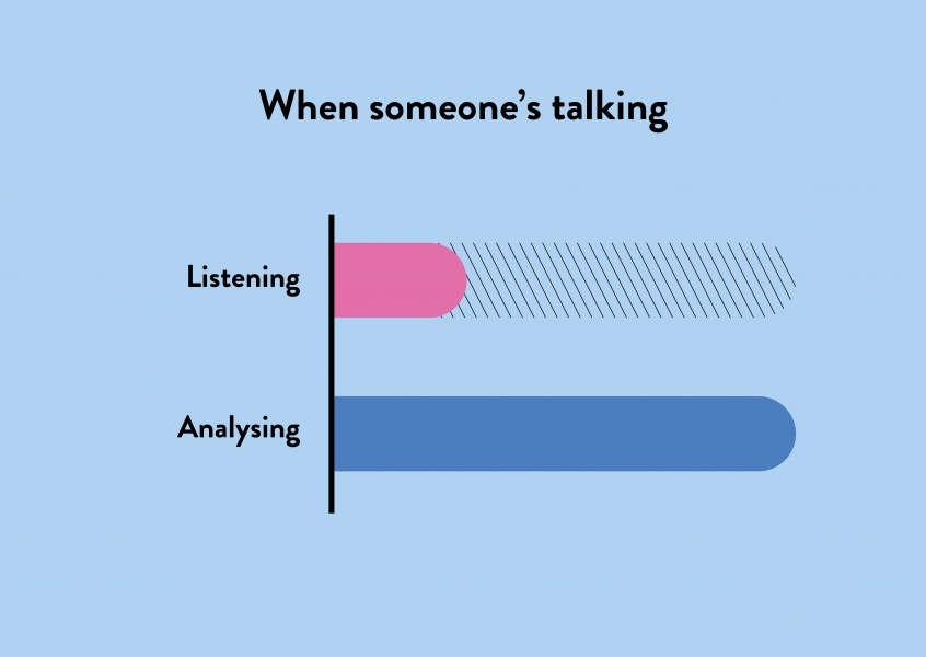 When someone's talking
