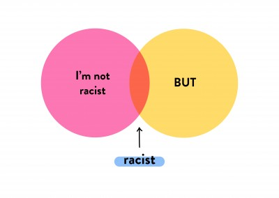 I'm not racist