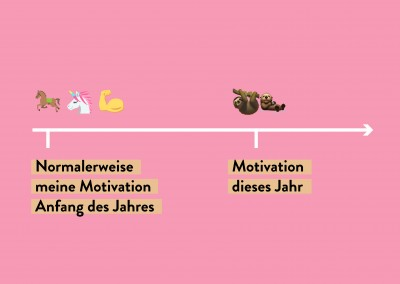 Motivation dieses Jahr