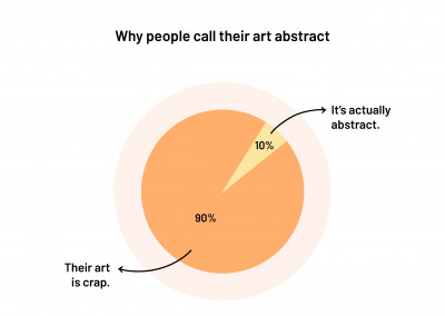 Why people call their art abstract