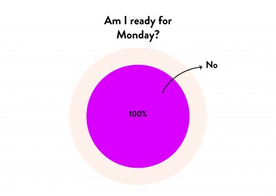 Am I ready for Monday?