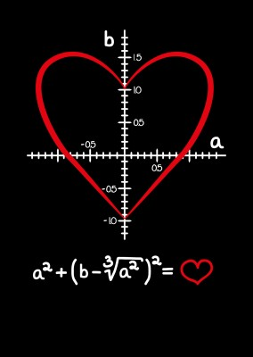 mathematics love postcard