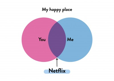 My happy place - you, me and Netflix