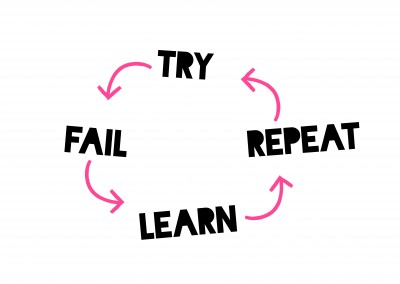 Spruch Try Fail Learn Repeat